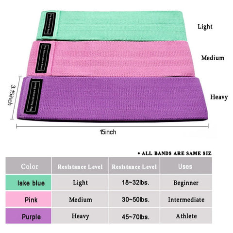 Anti-slip Hip resistance circle bands-size chart