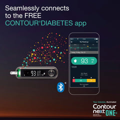 Meter Connects to Contour App