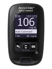 Aviva Connect Meter