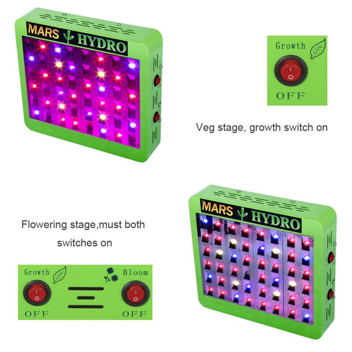 Mars Reflector 48  - LED Grow Light