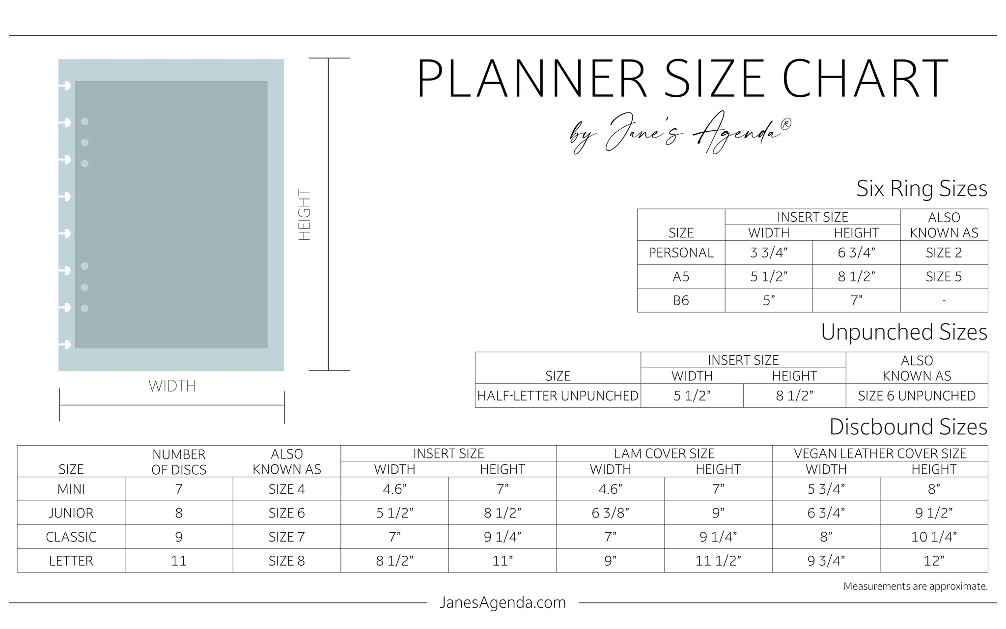 Planner Size Chart by Jane's Agenda