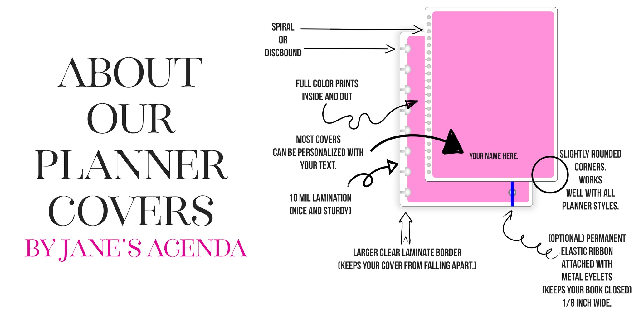About Our Planner Covers by Jane's Agenda