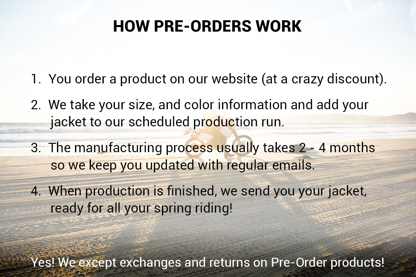 How the Preorder Works