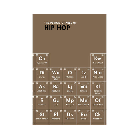 Hip Hop Family Tree Volume 3-4: 1983-1985 Gift Box Set