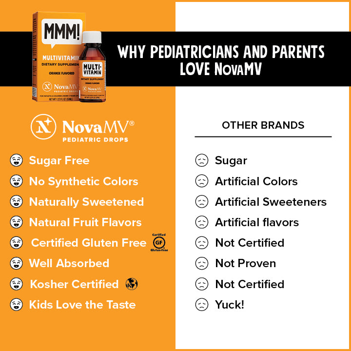 NovaMV Multivitamin Pediatric Drops (2 FL OZ)