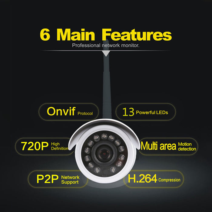 WANSCAM Wifi 720P HD P2P Camera