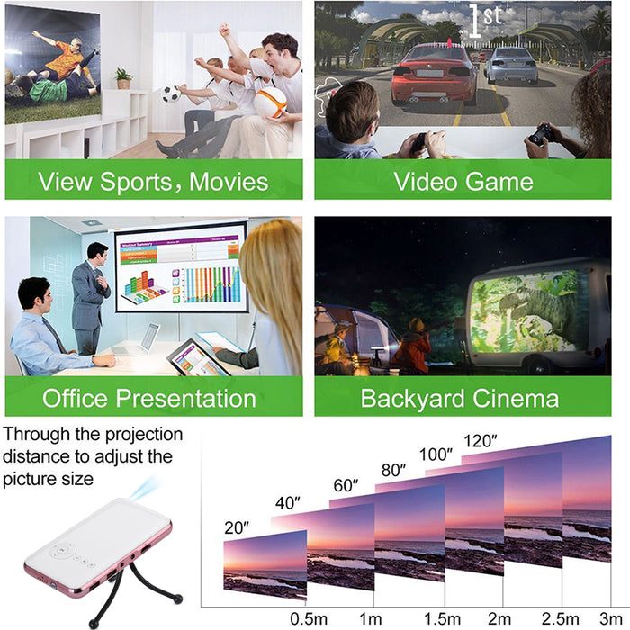 Android Mini Projector - DLP Technology, 1080p Support, 150 Lumen, HDMI IN, Dual-Band WiFi, Google Play, Miracast, Quad-Core CPU