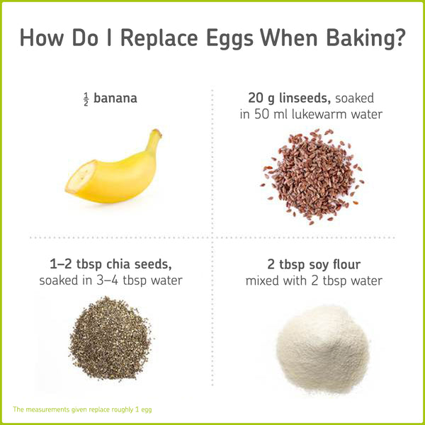 How to bake with an egg allergy