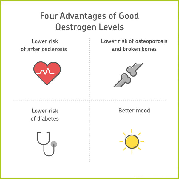 What it means to have healthy oestrogen levels