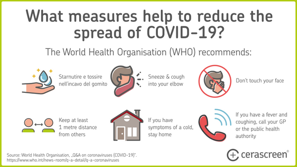Measures to reduce spread of coronavirus
