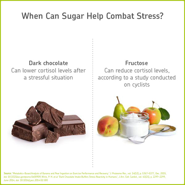 foods that cause low cortisol levels