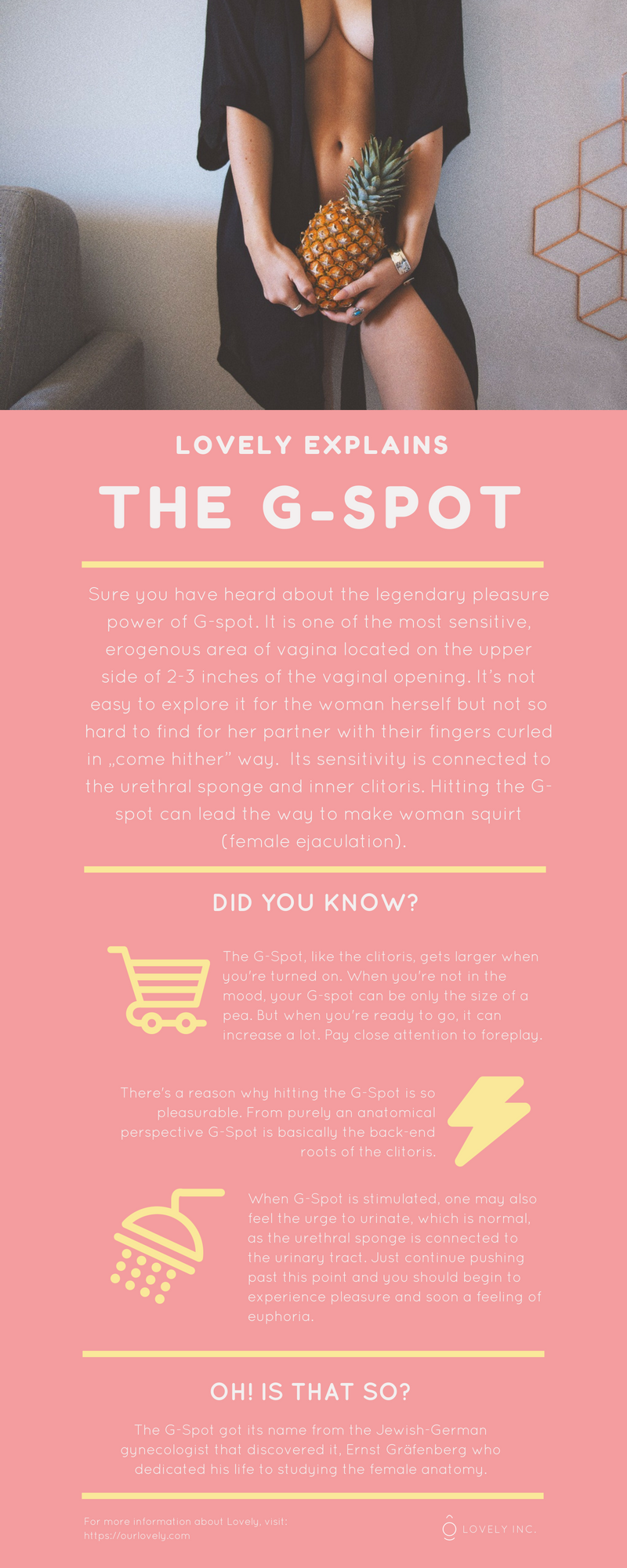 lovely_explains_the_g_spot_everything_you_need_to_know