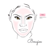 Flawless Finish Colour Corrector Brightener- Pink - Bougiee Cosmetics