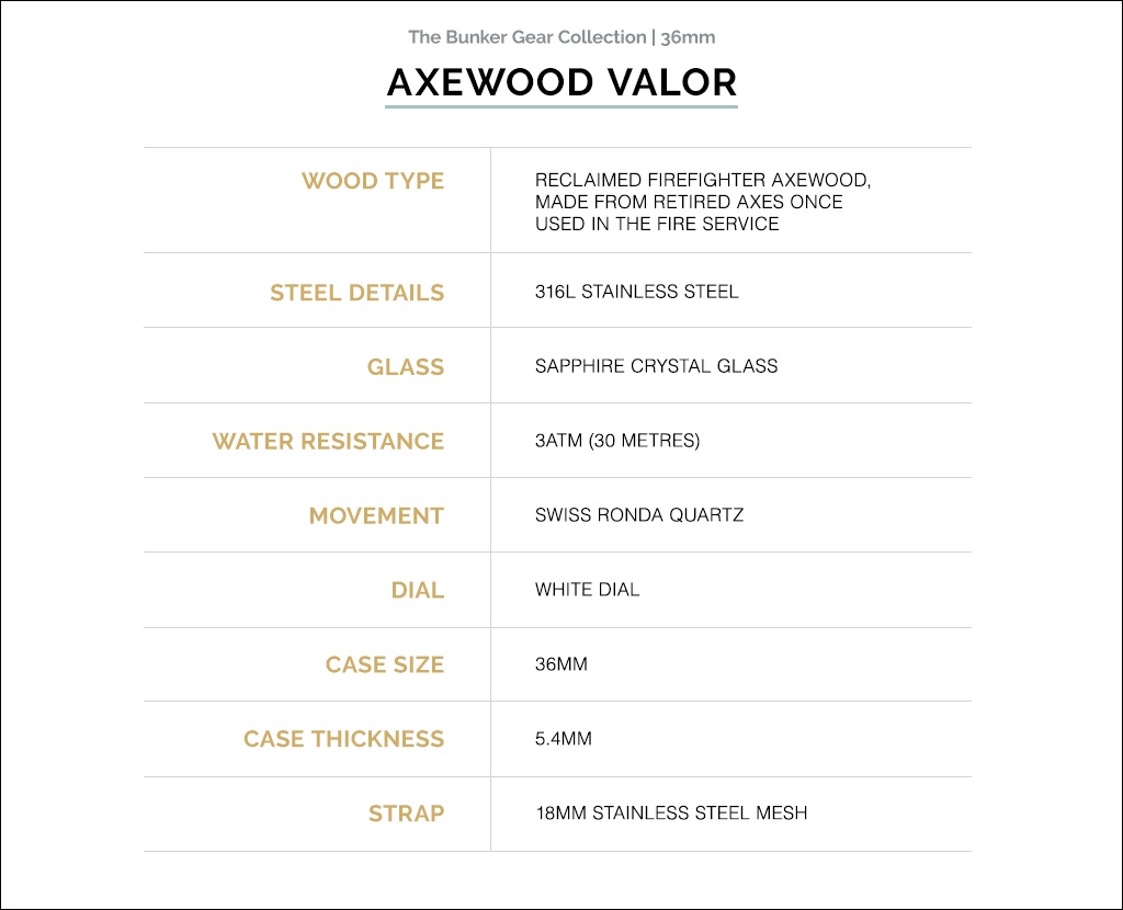 Axewood Valor White Dial Watch Revival by Martin and Co