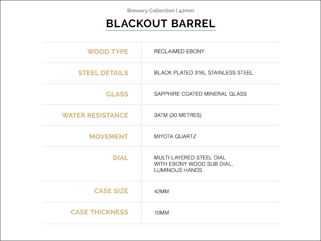 Cowbell Blackout Barrell