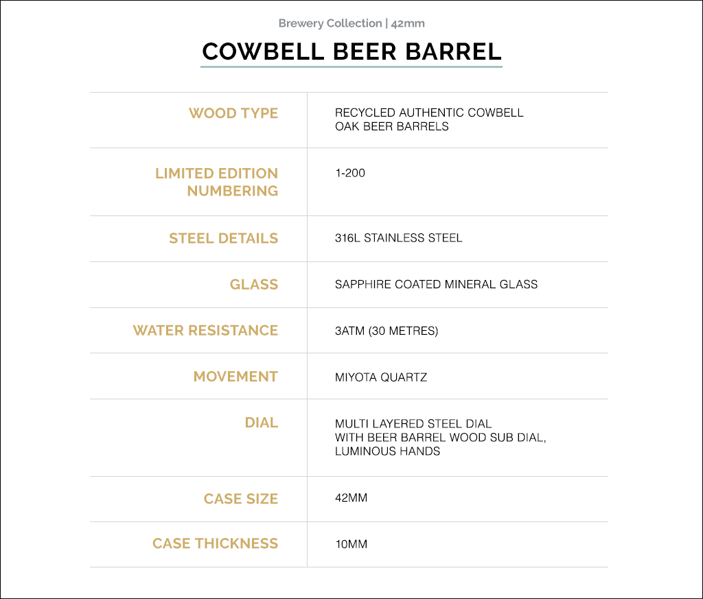 Cowbell Brewery Beer Barrel
