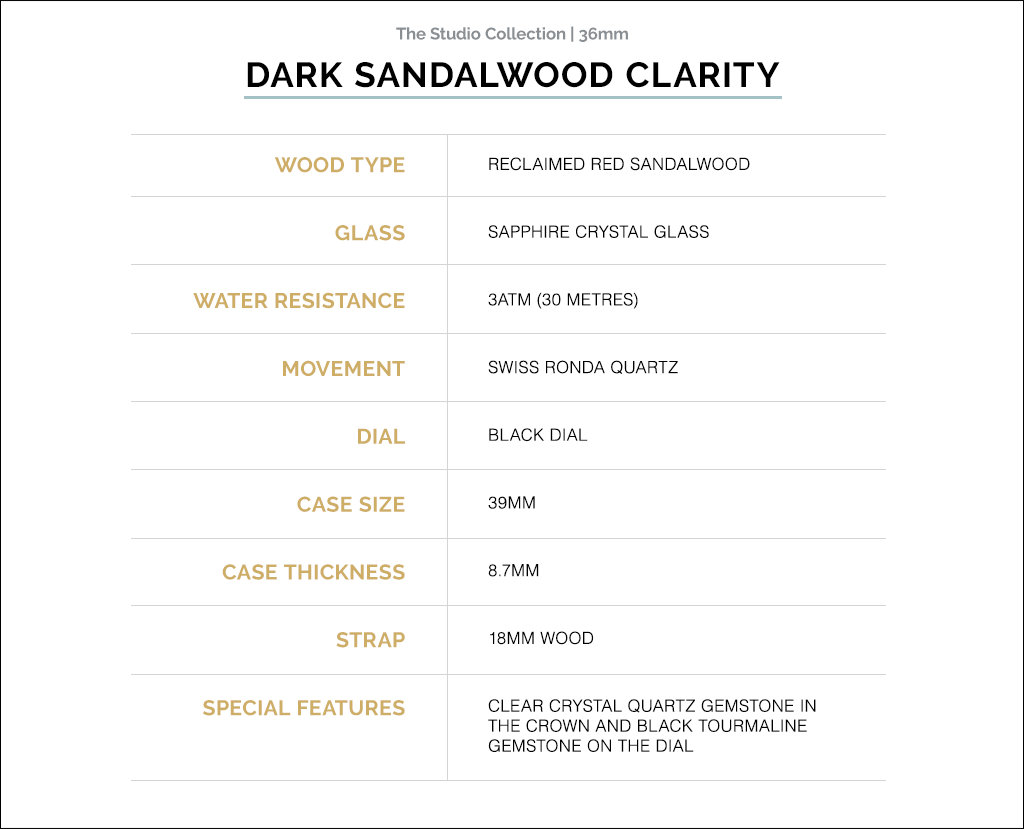 Revival by Martin and Co Dark Sandalwood Clarity