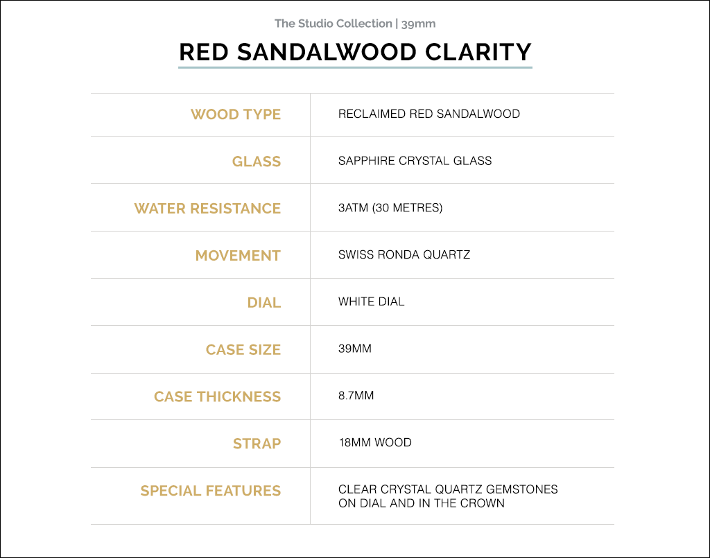 Revival by Martin and Co Red Sandalwood Clarity
