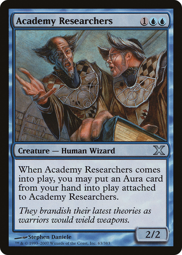 Academy Researchers - 401 Games