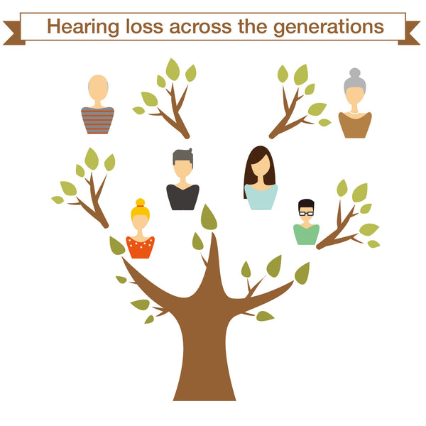 Hearing loss across the generations