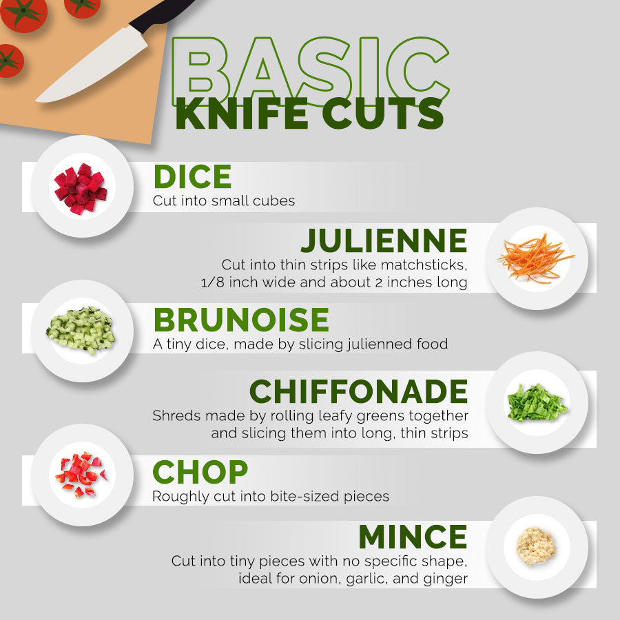 Basic Knife Skills