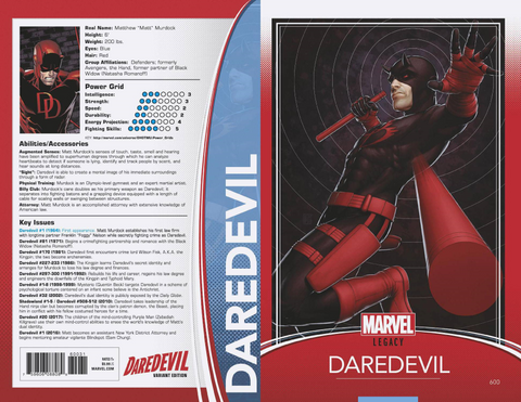 DAREDEVIL #600 CHRISTOPHER TRADING CARD VAR LEG
