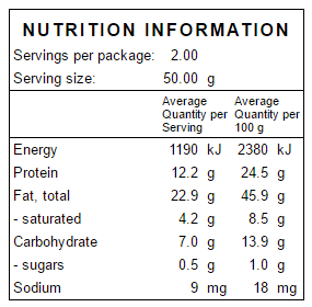 Pumpkin Seeds Nutritional Information