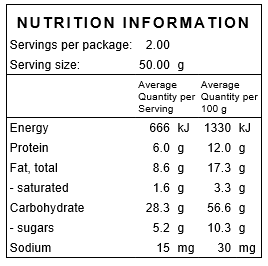 Cayenne Pepper Nutritional Information