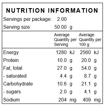 Roasted Mixed Nuts Salted Nutritional Information