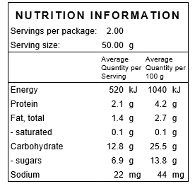 Ground Cinnamon Nutrition Information