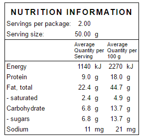 Poppy Seeds Nutrition Information