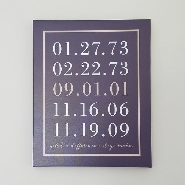 Important Dates Canvas Art // Anniversary Gift