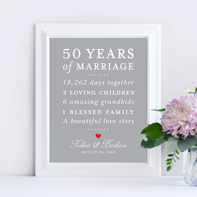 50th Wedding Anniversary // Keepsake Art Print