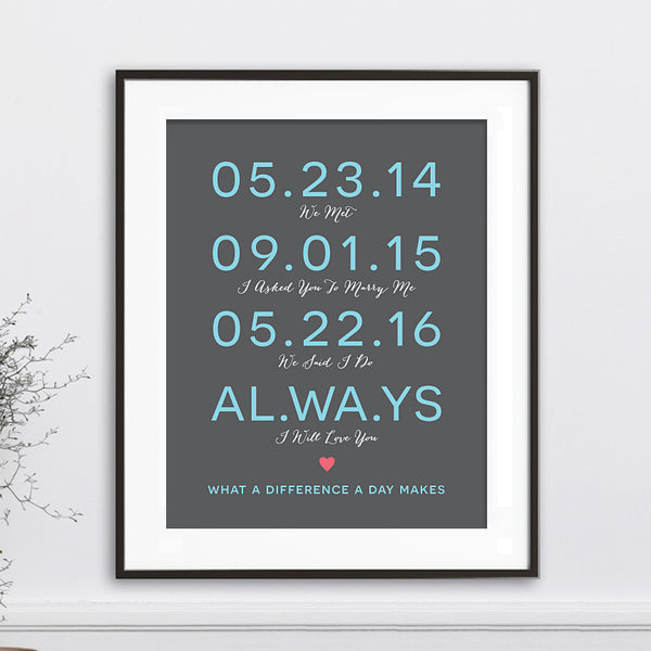 Special Dates Anniversary Print // Heart Always