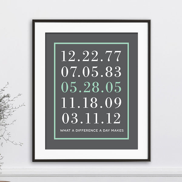 Important Date Art Print // Highlighted Date