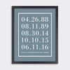 Important Dates Print, Family Dates // Border