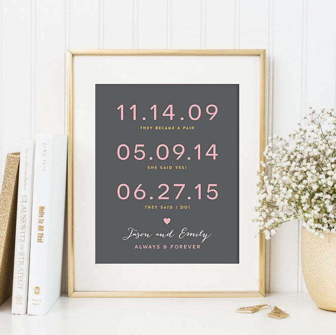 Special Dates for Wedding Couple // Couple's Names & Heart