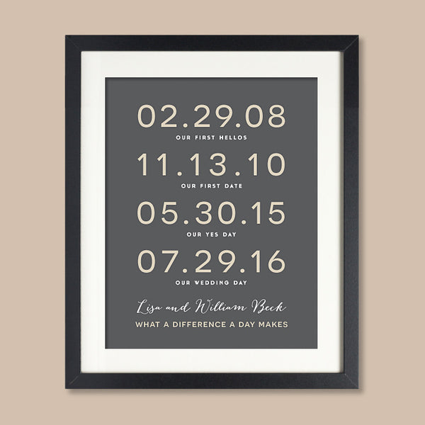 Our Wedding Day Special Dates Print // Couple's Names