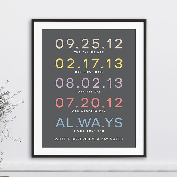Important Dates Always Print // Multi Colors