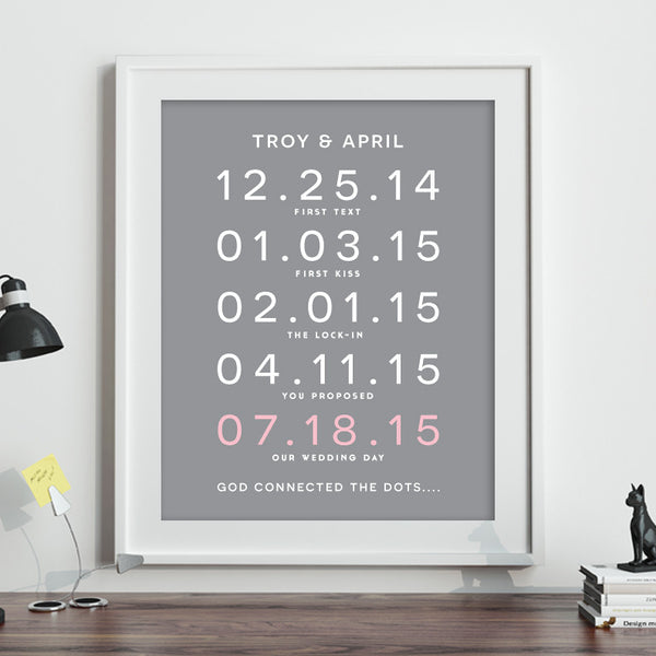 Couple's Special Dates Print // Wedding Gift