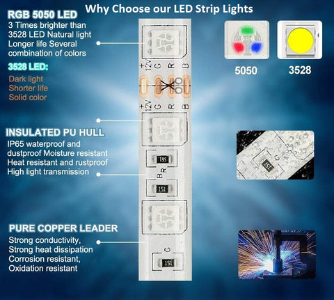 Bluetooth Led Strip Lights Australia (2 x 5m)