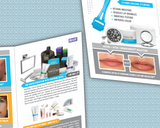 Rodan Fields Brochure with Beyond the Shave and Lip Serum