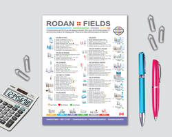 Rodan Fields Gift Guide Order Sheet