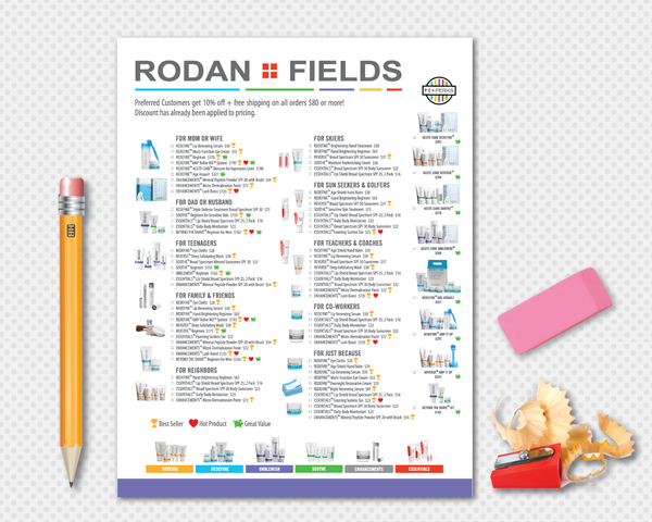 Rodan Fields Gift Guide Order Sheet USA