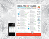 Rodan Fields Personalized Holiday Order Guide for USA