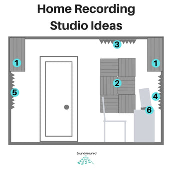 Acoustic Treatment For Home Recording Studios - Multiple Design Ideas
