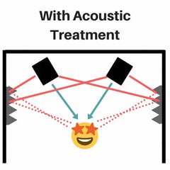 acoustic foam absorbs sound