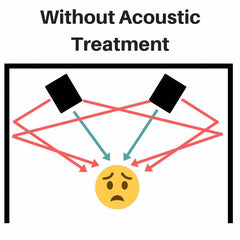 reflections without acoustic treatment