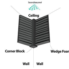 acoustic foam corner block illustration in home recording studio