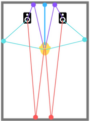 reflection points in a gaming room with two speakers